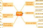 marketing-infographics-design