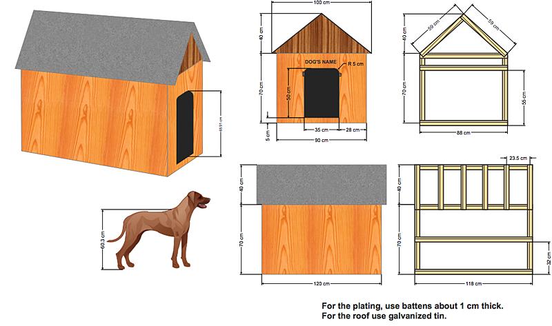 dog-house-scheme