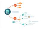 mind-maps-presentation-exchange