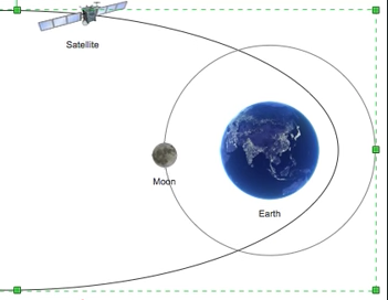 What can you create with ConceptDraw PRO: Simple 2D animation of planet movement