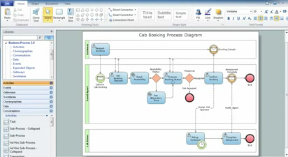 How to Draw Business Process Diagrams with RapidDraw Interface