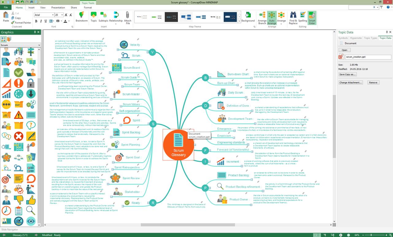 Mindmap Design Software