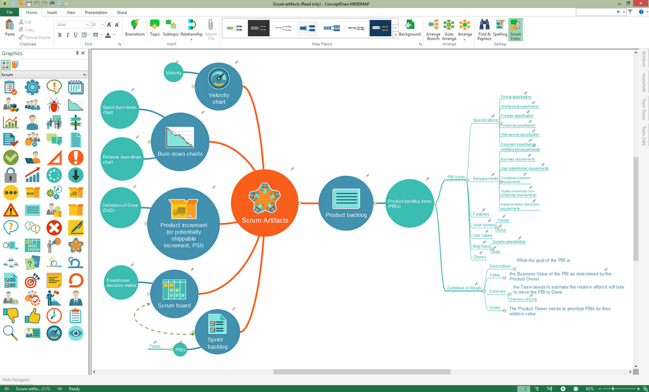 mindmap software