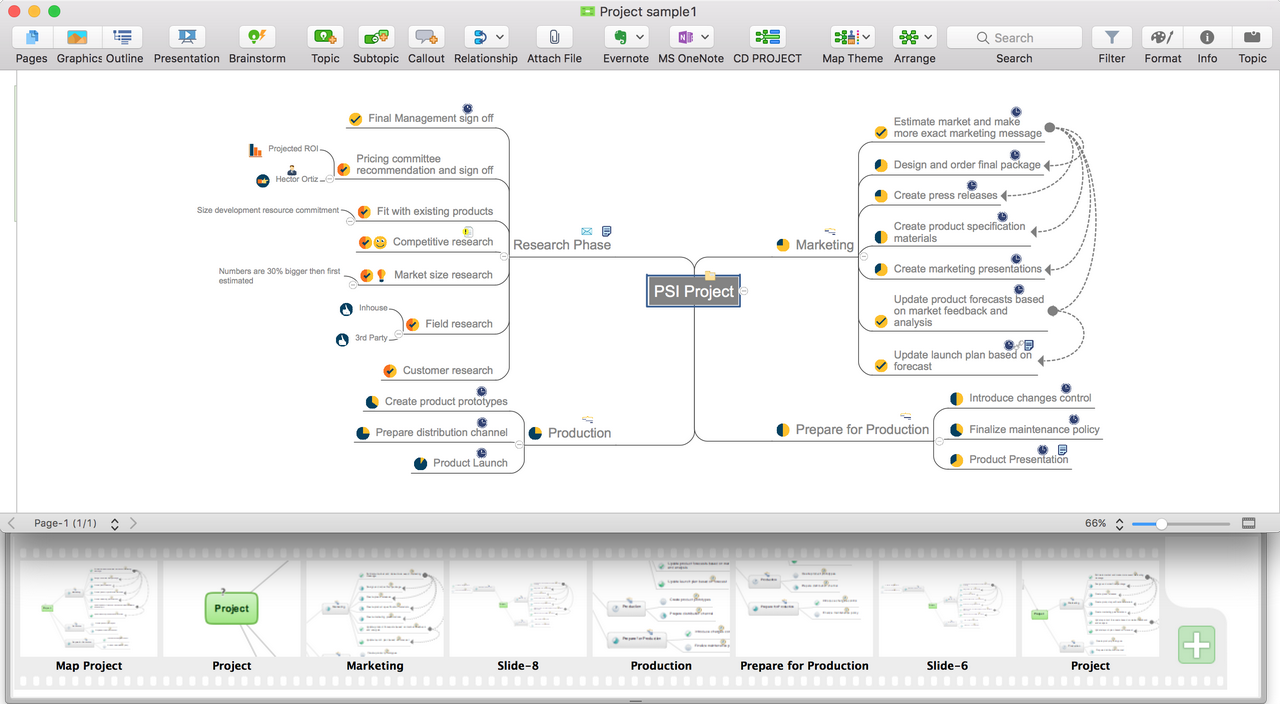 mind mapping software planning and brainstorming tool  conceptdraw - conceptdraw mindmap
