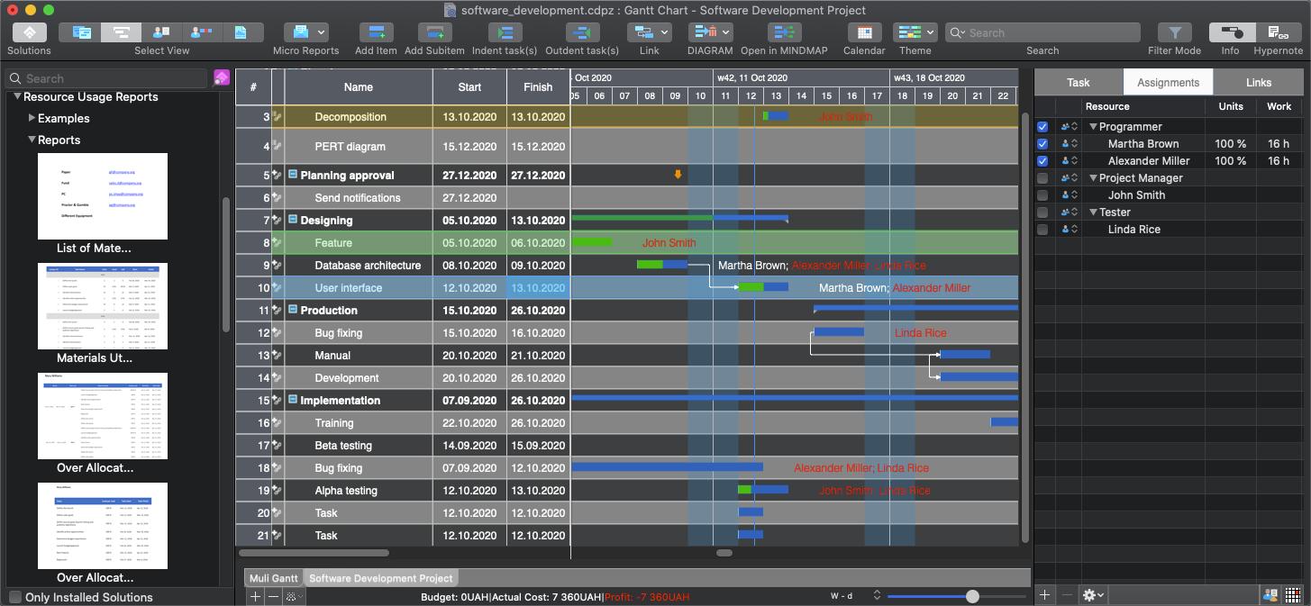 ConceptDraw PROJECT 11.0.3.151 Mac 破解版 项目管理软件