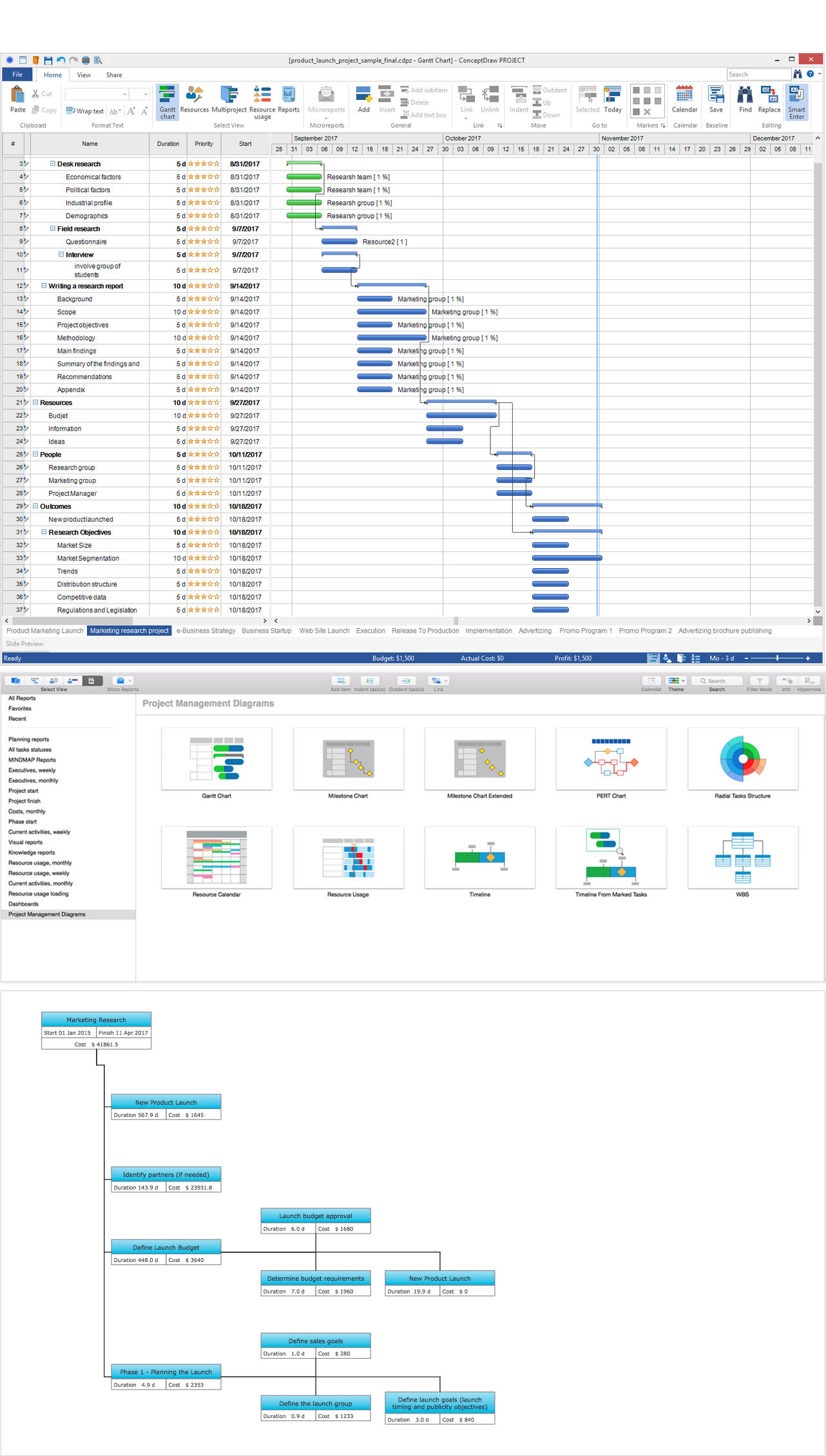 download free conceptdraw project conceptdraw 2001 pt cruiser wbs 1 download free conceptdraw project conceptdrawhtml - Conceptdraw Download