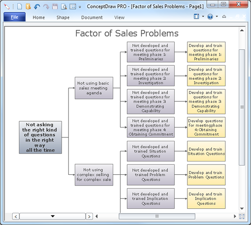 Tools for tree diagram tex latex stack exchange tree diagram structure like this or ccuart Image collections