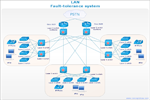 Network Diagram Software<br>IVR Services