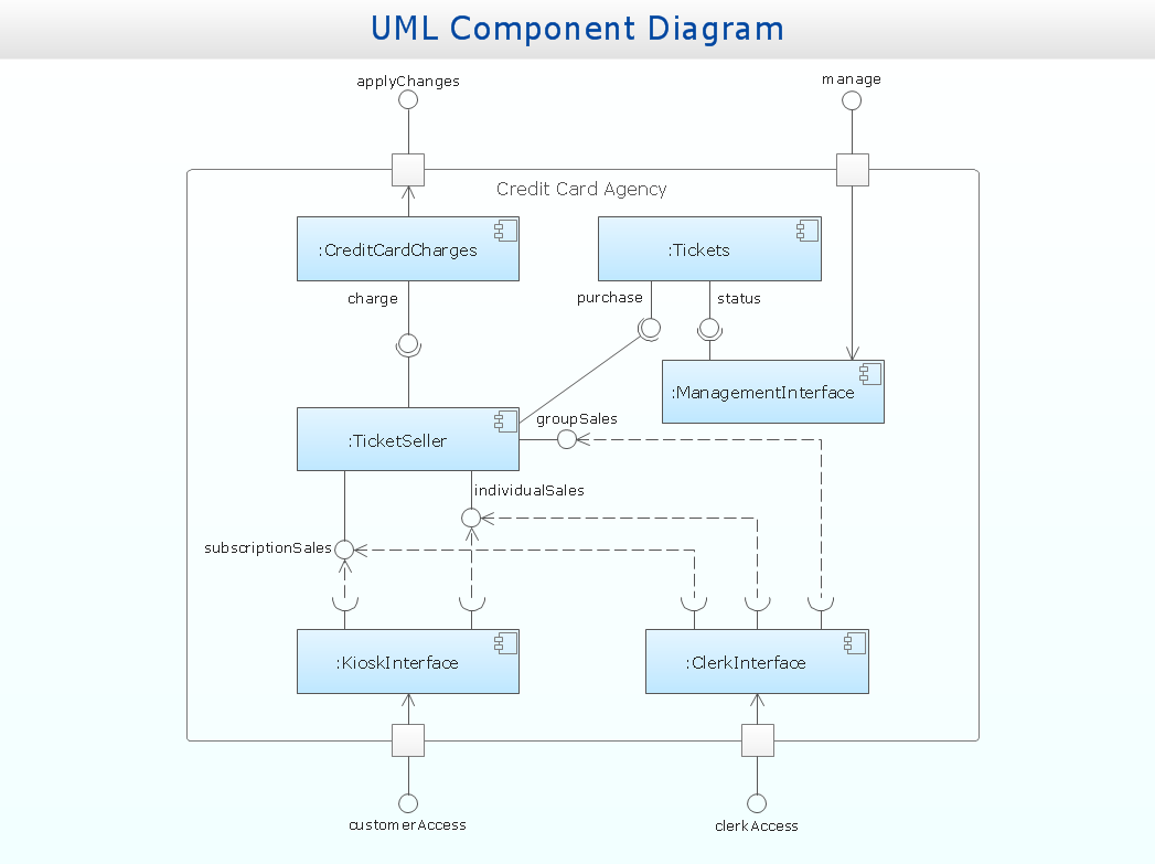 Uml Component Diagram Wiring Diagrams Timing Lucidchart Solution Conceptdraw Com I Visio 2016