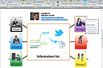 Sending Twitter Tweets Direct From Mindmap