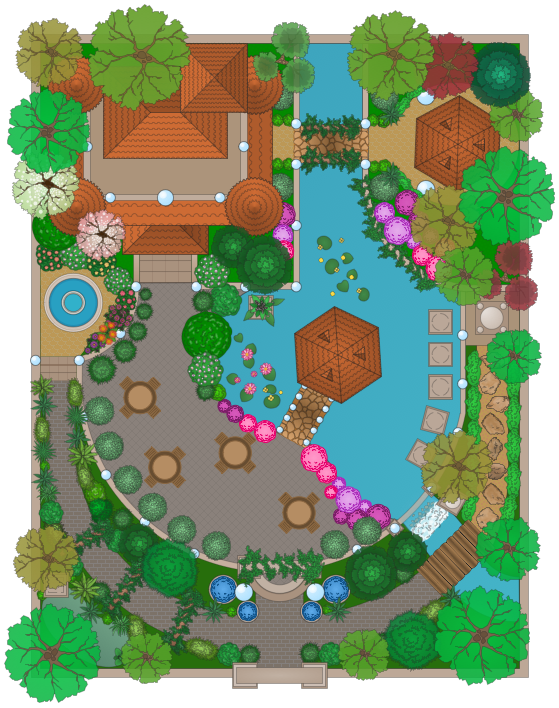 conceptdraw samples | building plans - landscape and garden, Garten ideen