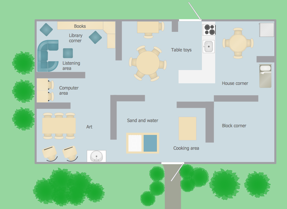 Conceptdraw samples building plans school and training plans sample 3 creative classroom malvernweather Images