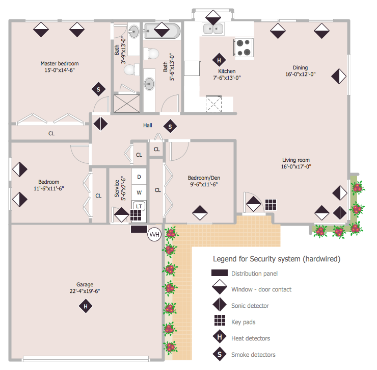 Conceptdraw samples building plans security and access plans sample 4 security system floor plan publicscrutiny Gallery
