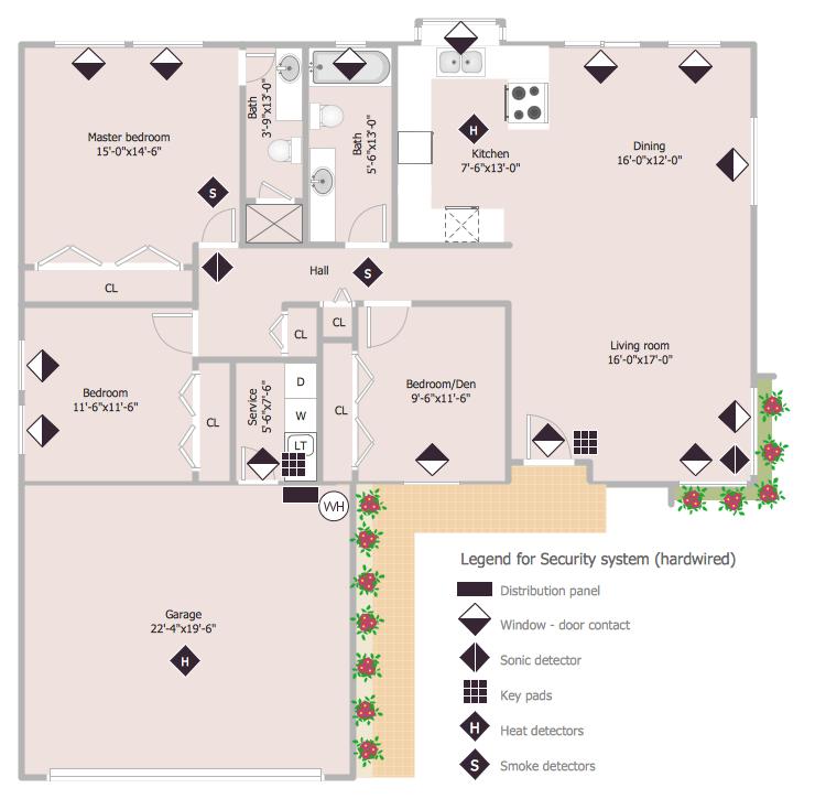 Sample 4 Security System Floor Plan