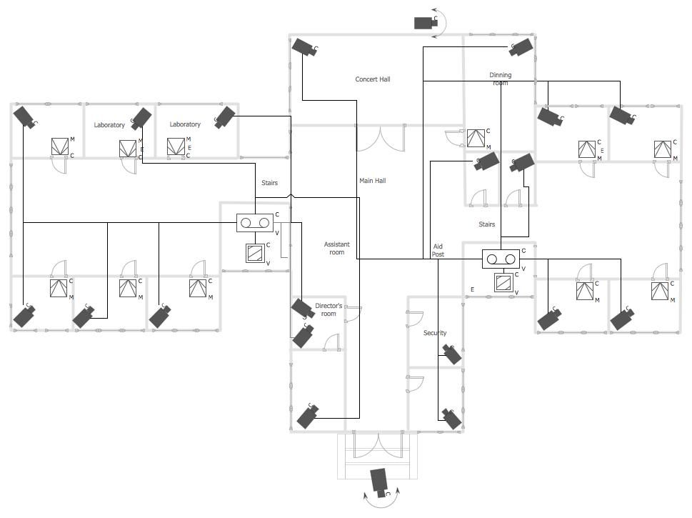 Building Plans Security and Access Plans Video Surveillance Scheme conceptdraw samples building plans security and access plans security diagram symbols at suagrazia.org