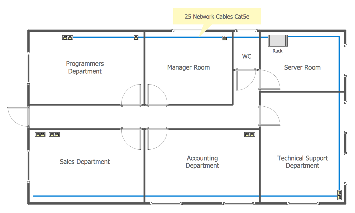 ConceptDraw Samples | Computer and networks - Network layout floor ...