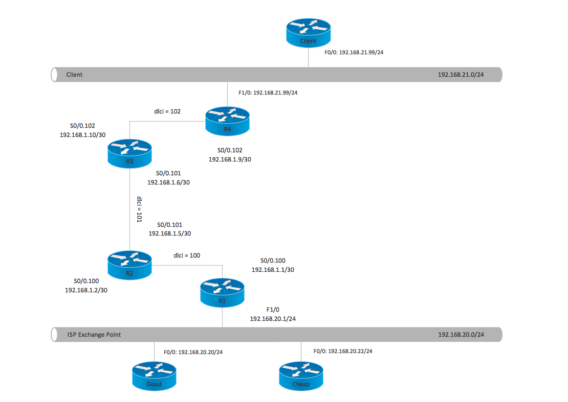 Conceptdraw Samples Computer And Networks Cisco Network Diagrams Switch Solution Conceptdrawcom Sample 7 Logical Connections Diagram