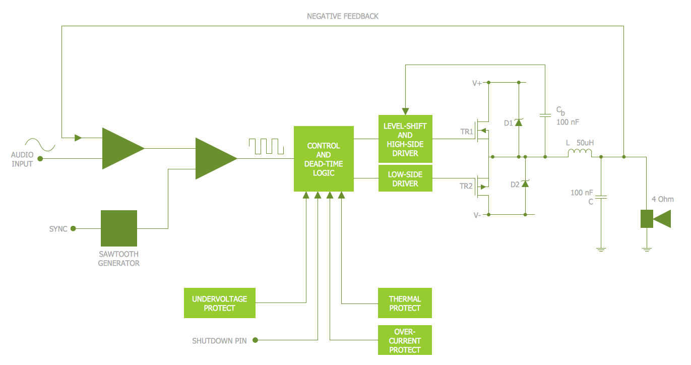 Electric Car Engine Diagram hr process mapping