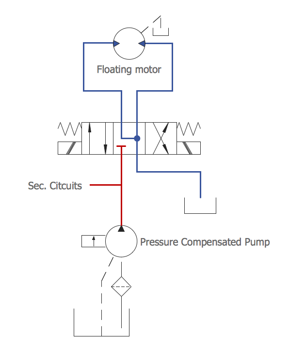 Hydraulic Schematic Symbols Diagrams Examples Find Wiring Diagram