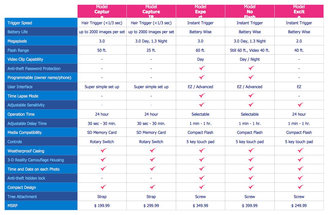 Comparison checklist template zlatan. Fontanacountryinn. Com.