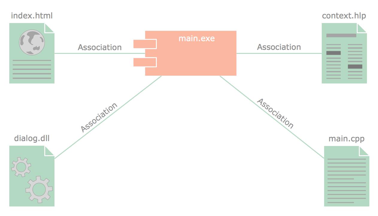 Conceptdraw samples software development rapid uml sample 19 uml component diagram template pooptronica