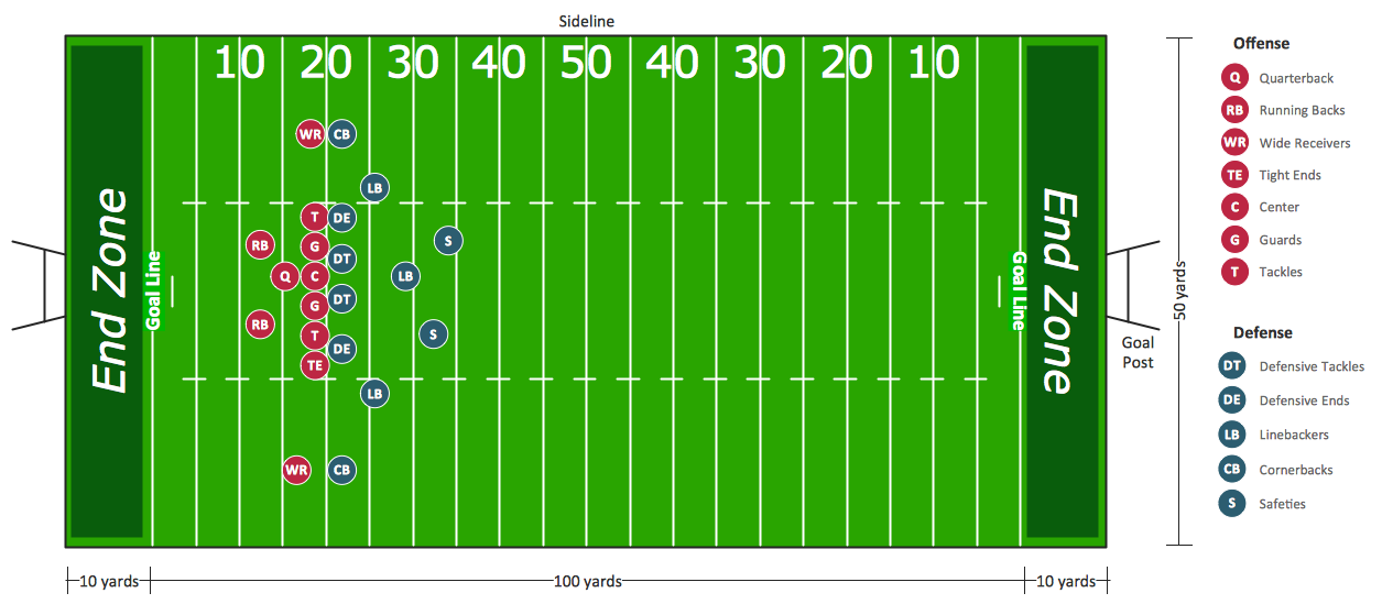 conceptdraw samples   footballsample   football field diagram