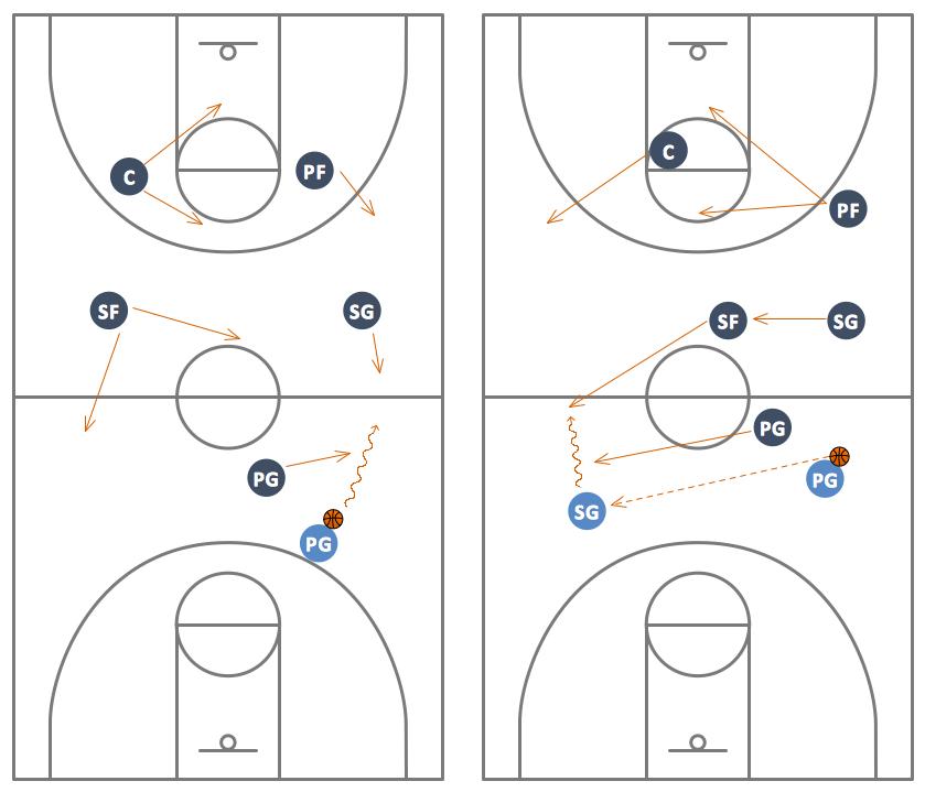 Markwort Two Sided Basketball Court Clipboard  Amazoncom