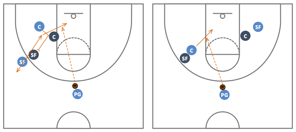 ConceptDraw Samples Basketball - Sample House Floor Plan