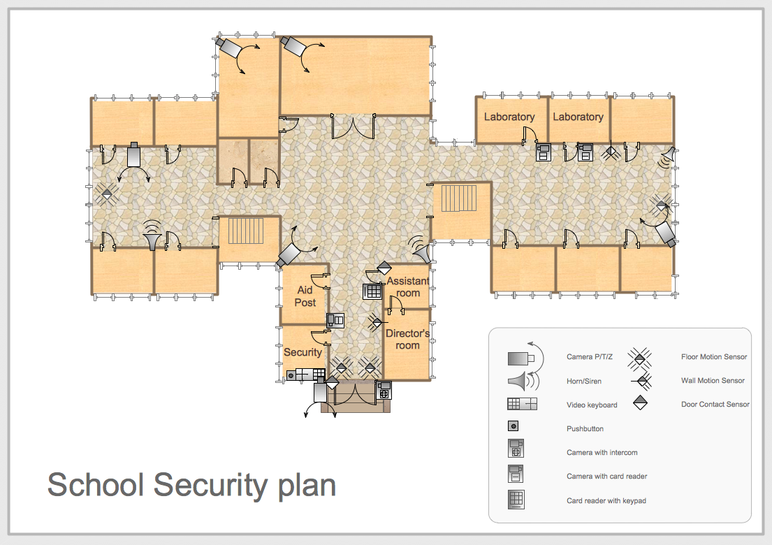 Sample School Floor Plans submited images