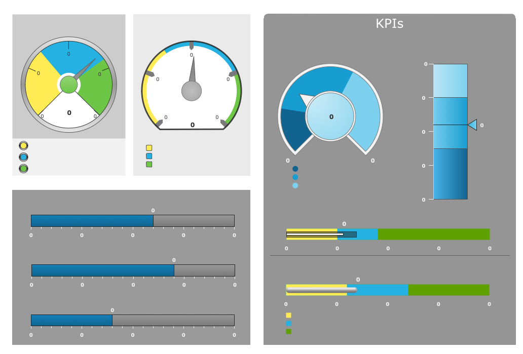 sales key performance indicators template - conceptdraw samples dashboards and kpi s