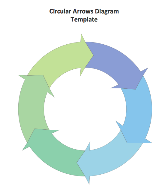 Circular arrow flow chart template ccuart