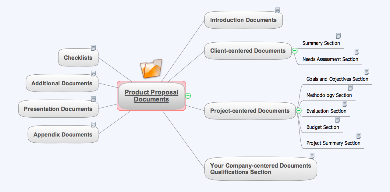 Software Product Proposal Template Software Product Proposal