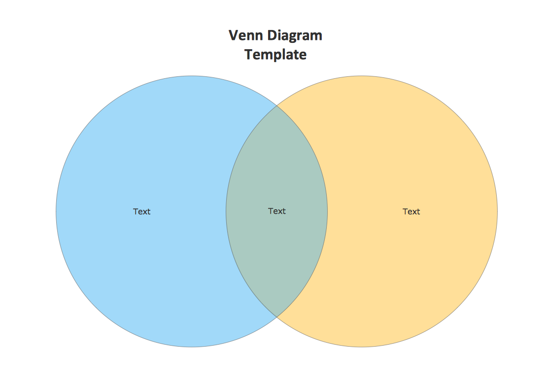 Conceptdraw samples marketing charts and diagrams sample 14 marketing venn diagram template ccuart Image collections