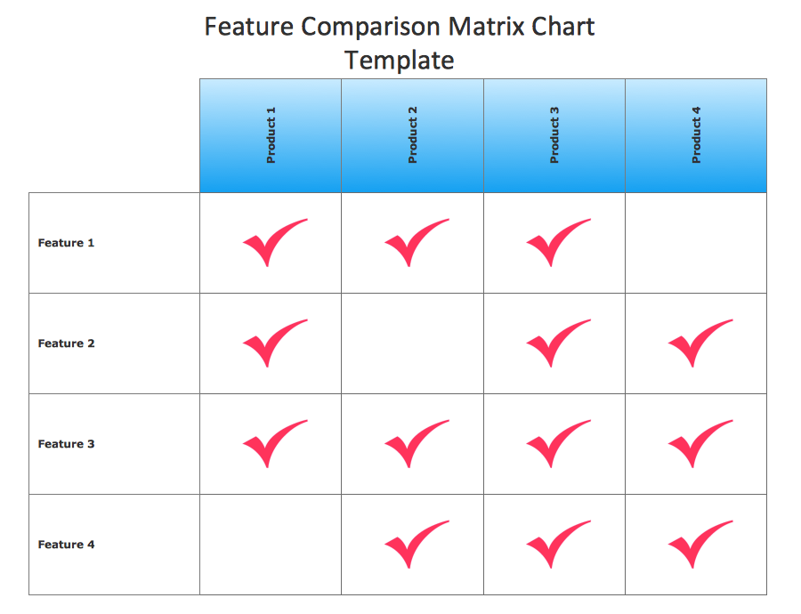 Conceptdraw samples marketing matrices sample 9 marketing feature comparison matrix chart template maxwellsz