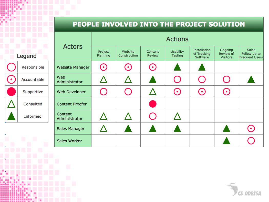 Fine project matrix template images resume ideas for Planning tools