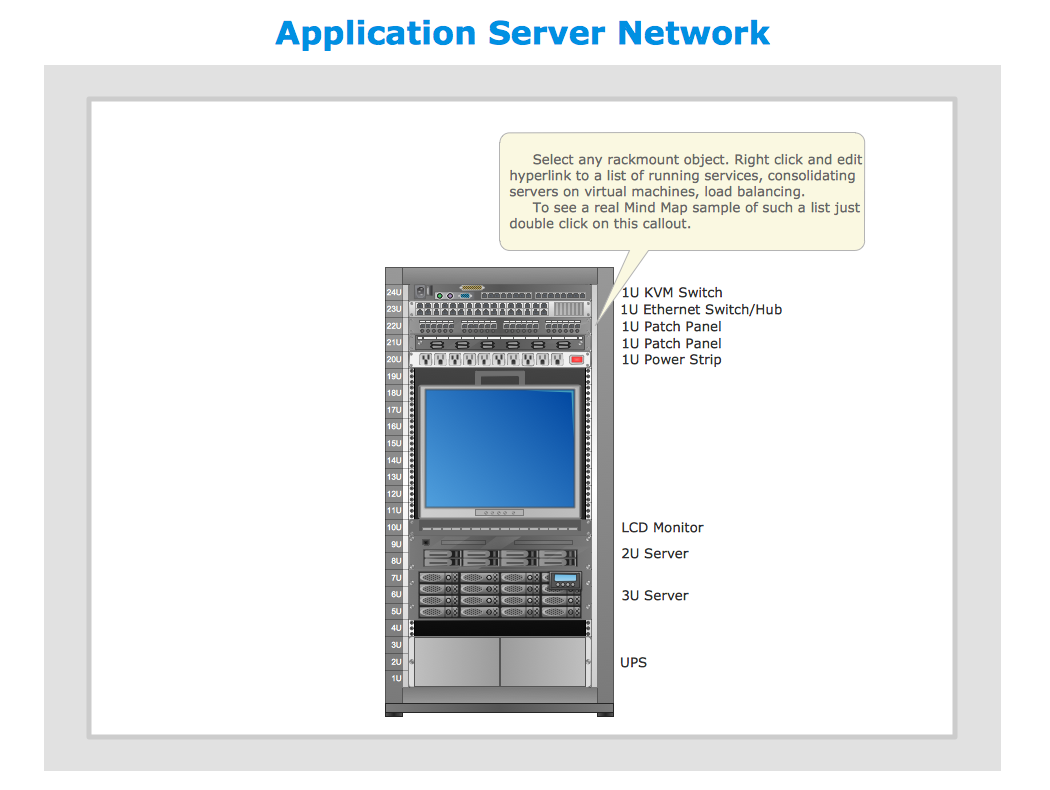 conceptdraw samples   computer and networks   computer network    sample    rack diagram   application server network