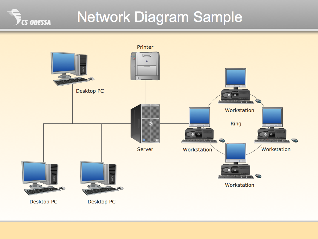ConceptDraw Samples | Computer and networks - Computer network ...