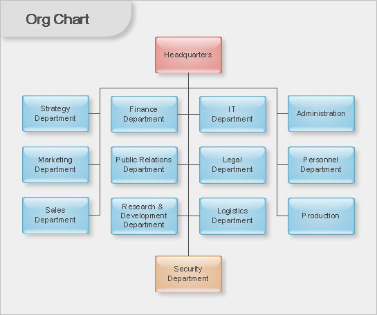 Sample 1: Organizational Chart