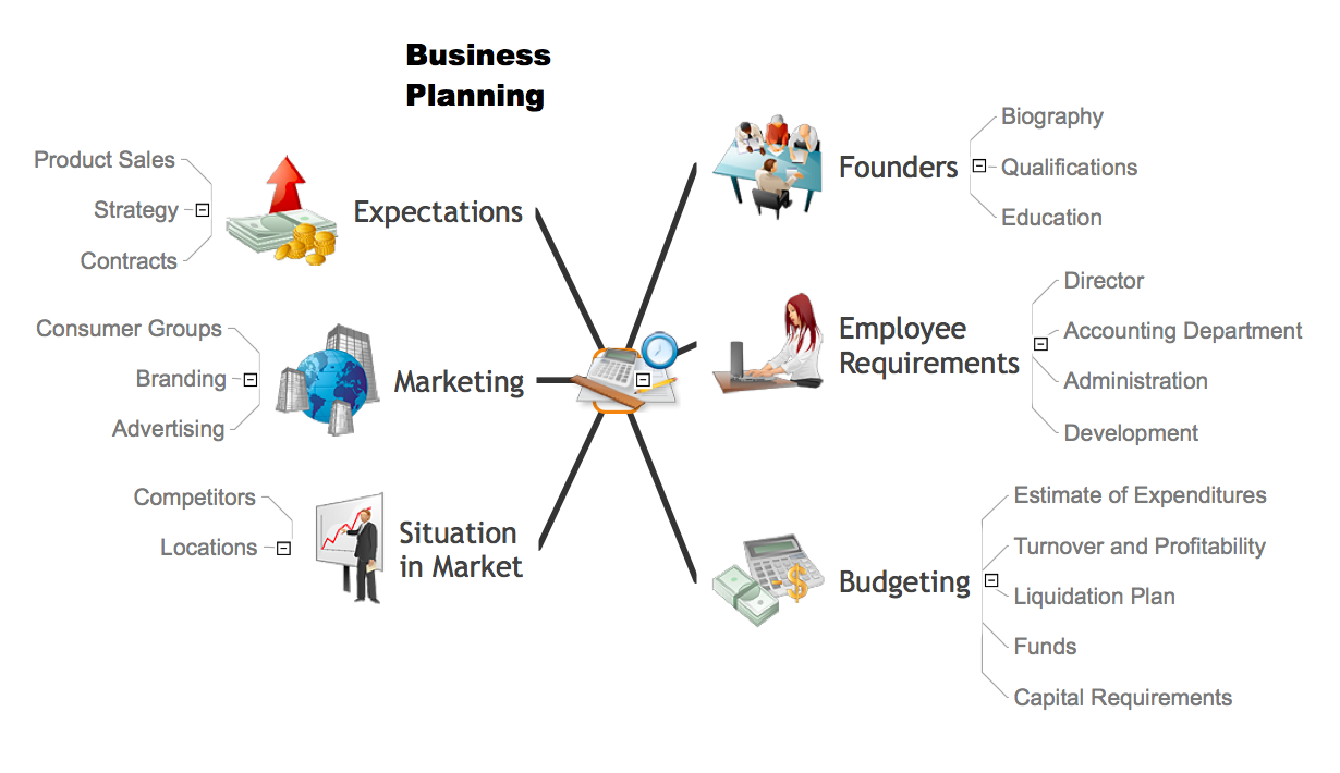 the strategic group mapping model marketing essay Pdf | this study surveys and classifies eleven types of strategic groups in the fashion industry in sourcing strategies are an important indicator that can be used to identify and map the strategic groups in strategic and operational marketing decisions three modes of management can.