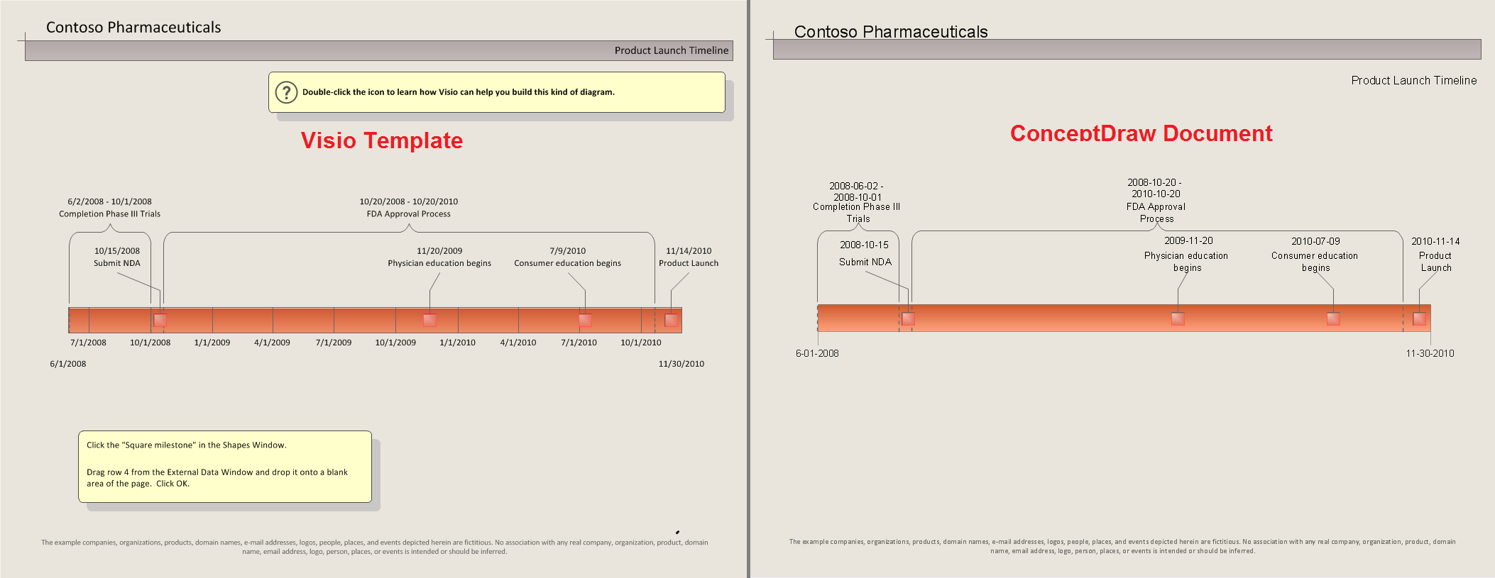 ConceptDraw Samples Visio Replacement - Timeline template visio