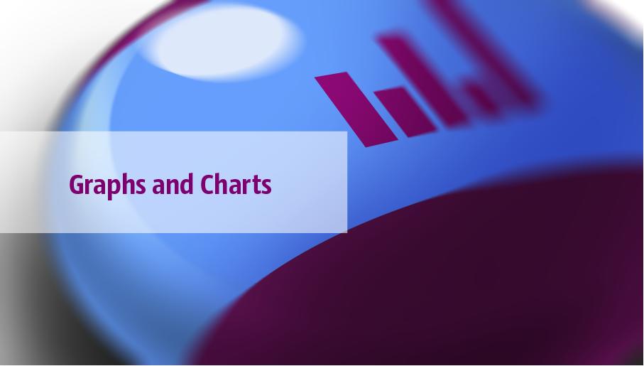 graphic chart, graph, diagram