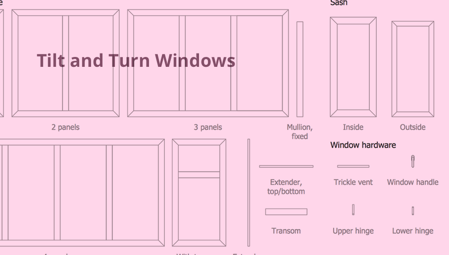 double hung window, single hung window, double window, window design