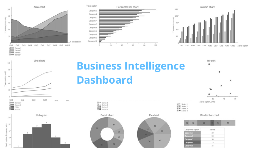 bi dashboard, business intelligence solutions, dynamic chart, bi chart