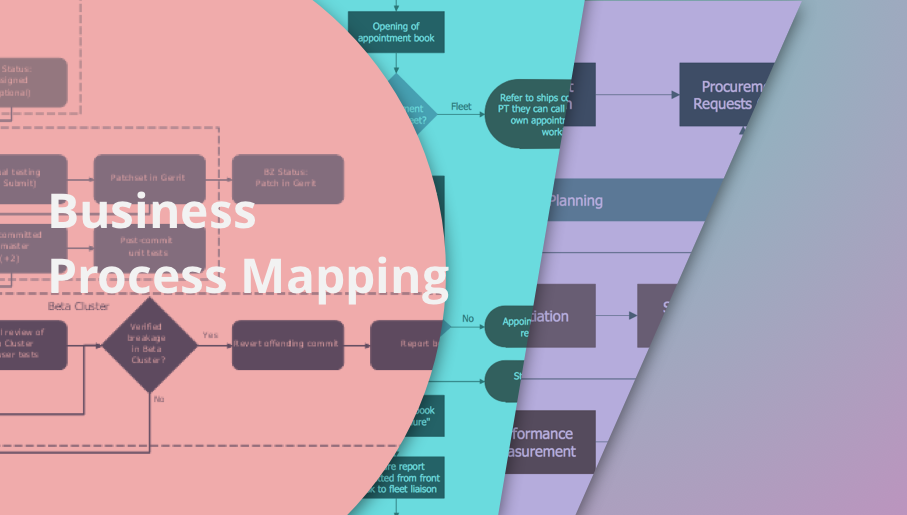 process mapping, sipoc diagram, swim lanes, business mapping software