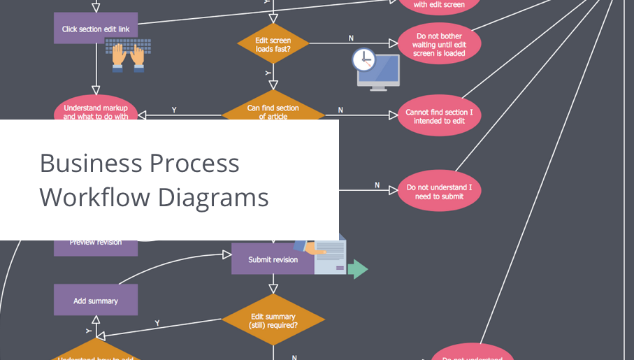 business process flow diagram, business process optimization, business process workflow diagram