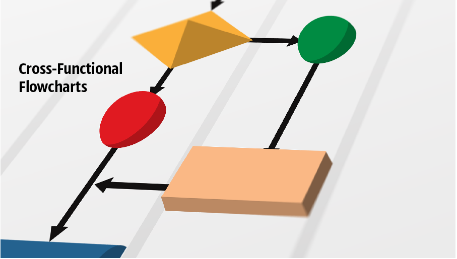 Cross-Functional Flowcharts | Trading process diagram - Deployment