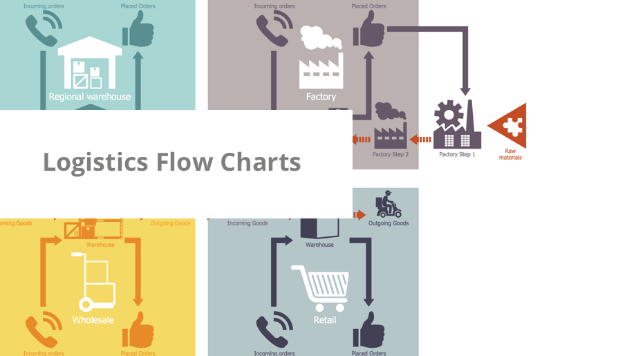 logistics flow charts, logistics planning, logistics and supply chain, logistics management software, inventory flow chart