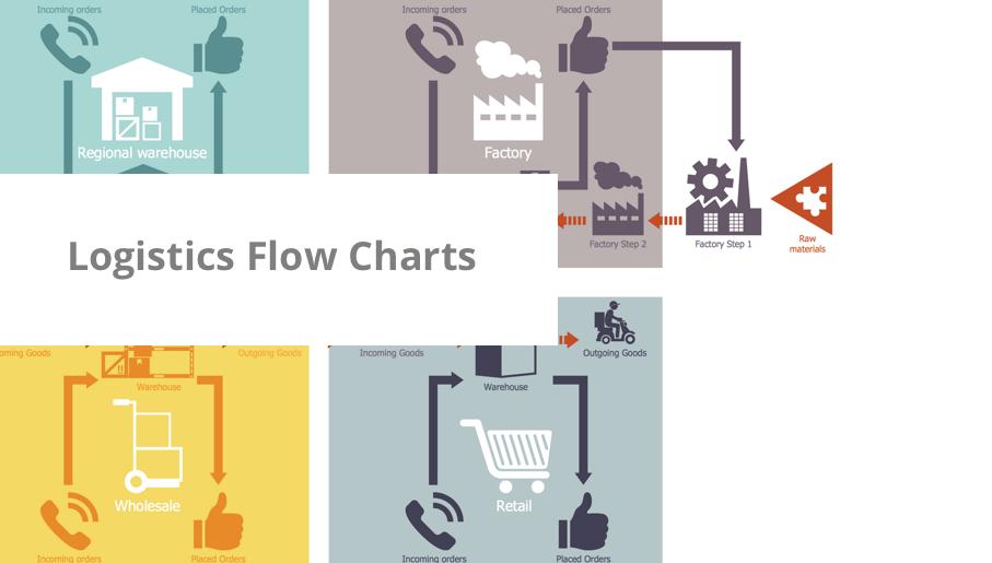 logistics flow charts, logistics planning, logistics and supply chain, logistics management software, inventory flow chart