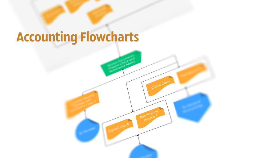 accounting flowchart, accounting cycle