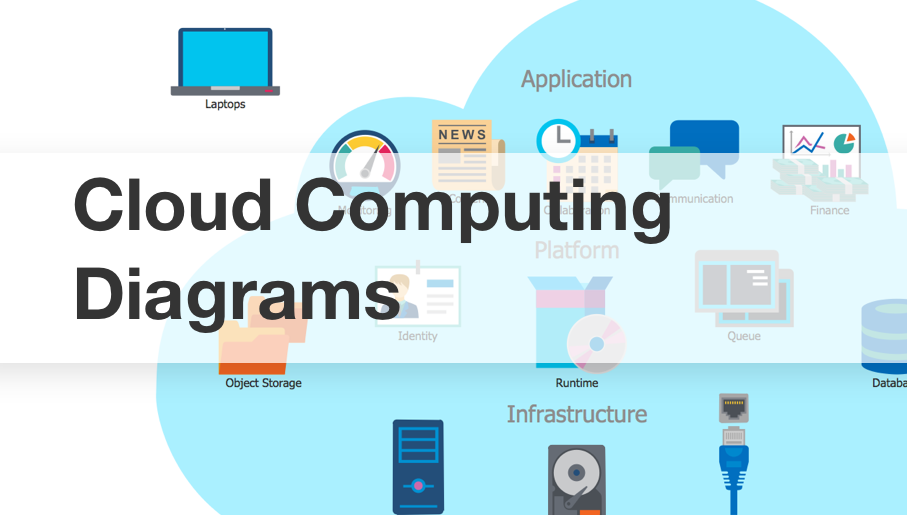 Cloud computing, Architecture Diagrams, Cloud Computing Architecture, How Cloud Computing Works, amazon cloud computing architecture, introduction to cloud computing architecture